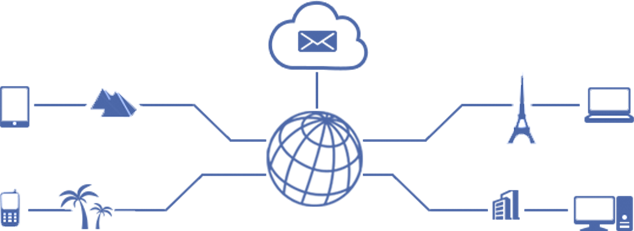 регистрация доменов азербайджане